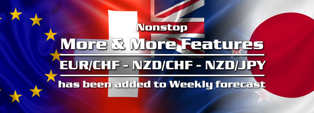 More & More Features EUR/CHF NZD/CHF NZD/JPY charts Added