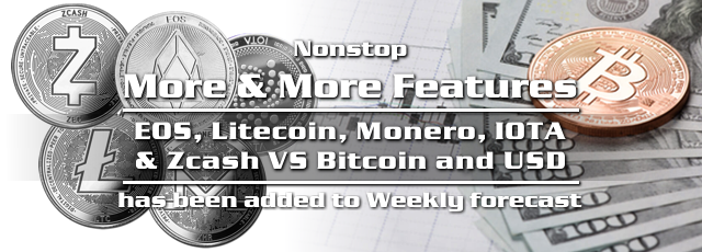 More & More Features IOTA Zcash Monero Litecoin EOS charts Added