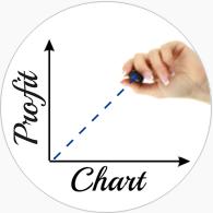 More Charts = More Profit