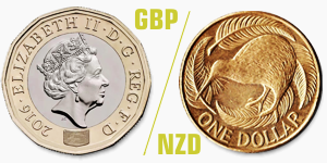 Kiwi vs. Loonie