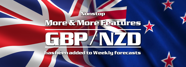 More & More Features GBP/NZD Added